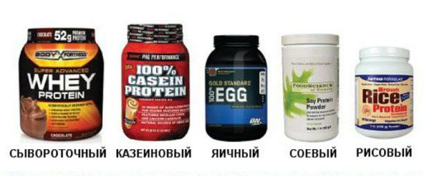 Такой протеин лучше всего принимать после тренировки